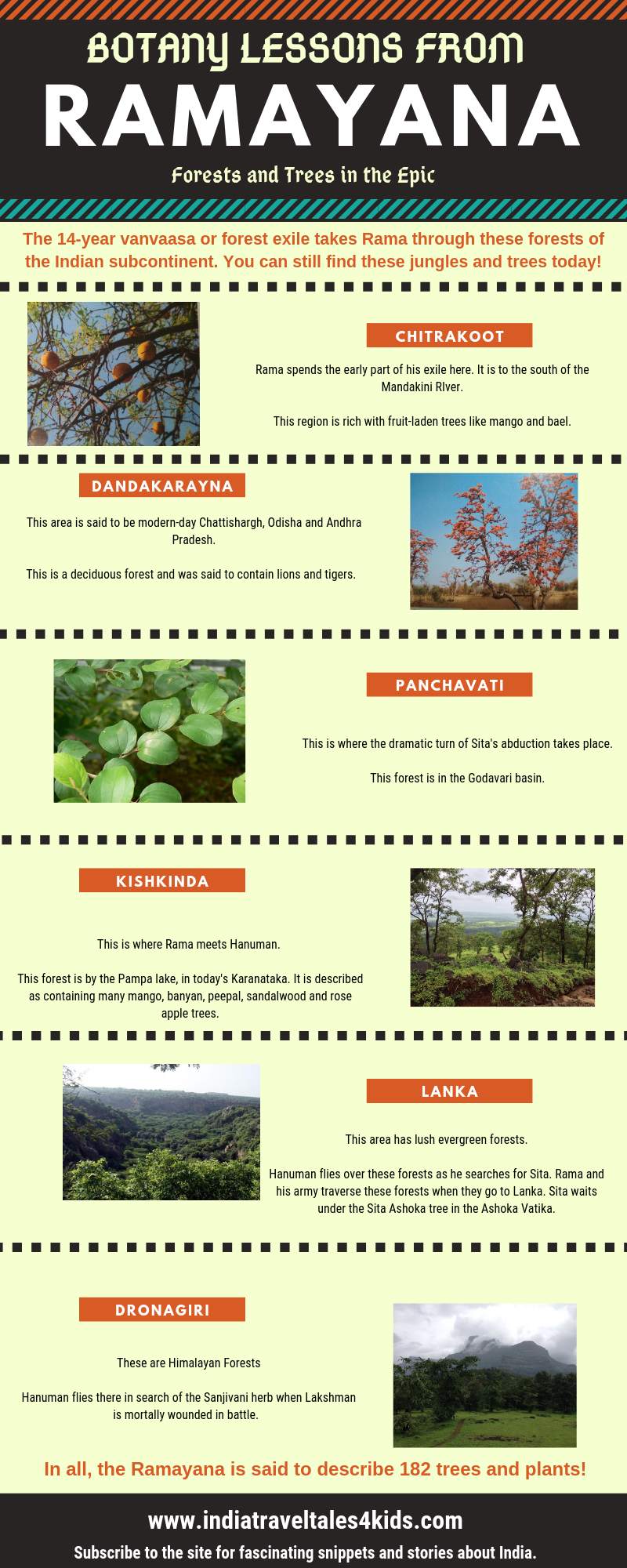 Botany Lessons from the RAMAYANA (1)